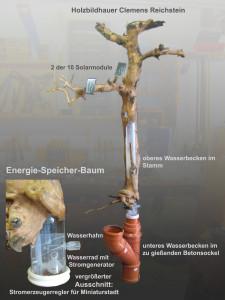energiespeicherbaum2013 mit Beschriftung